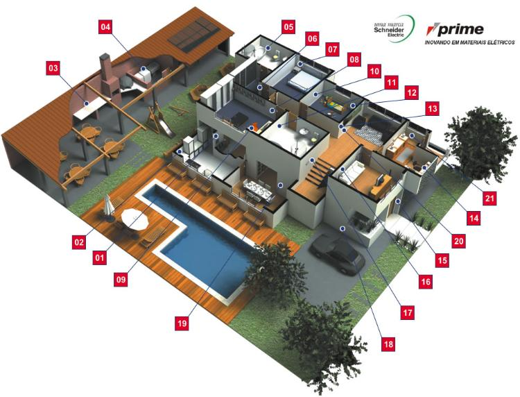 Algunas aplicaciones basicas para casas inteligentes - Seguridad de casas ...